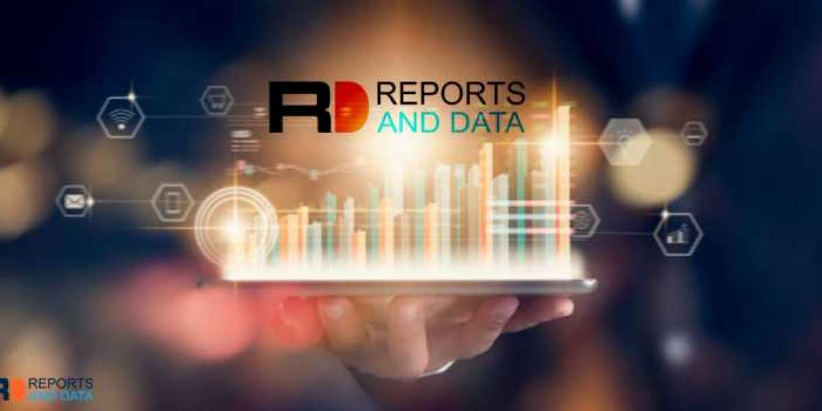 Expandable Microspheres Market Share, Size, Industry Analysis, Demand, Growth and Research Report 2021-2027