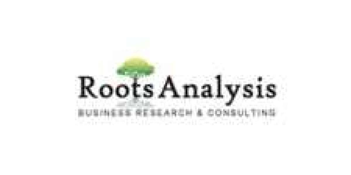 The antibody contract manufacturing market at an annualized rate of 12%. {claims Roots Analysis}
