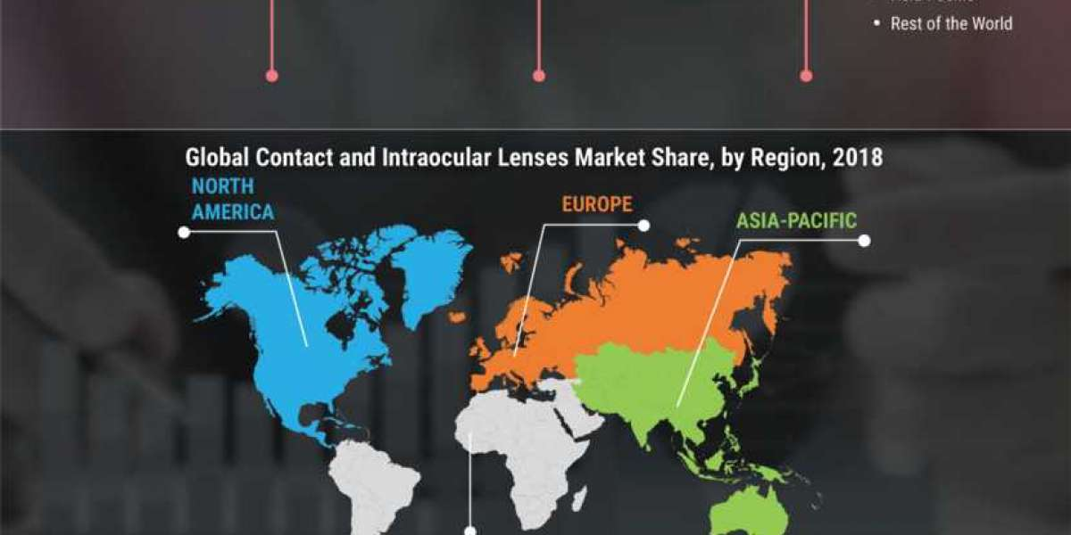 Contact and Intraocular Lenses Market Trends with Industry Study & Forecast to 2027